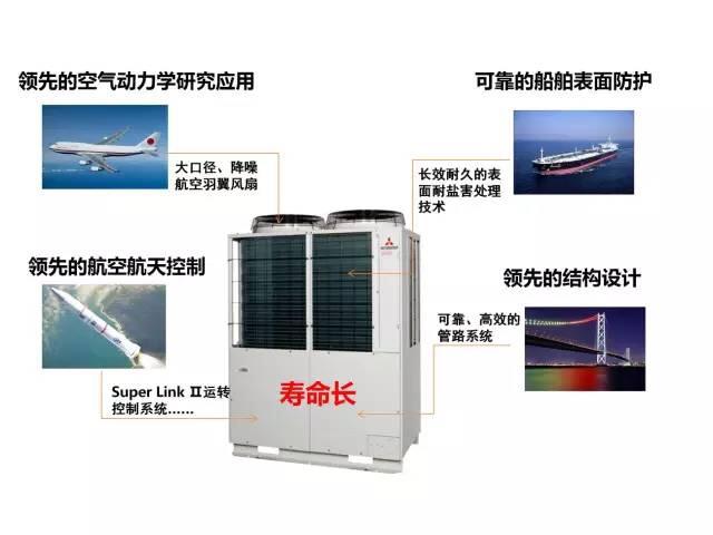 三菱重工海尔中央空调_接线图分享